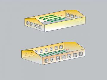 Cung cấp quạt hút công nghiệp 400×400 chất lượng